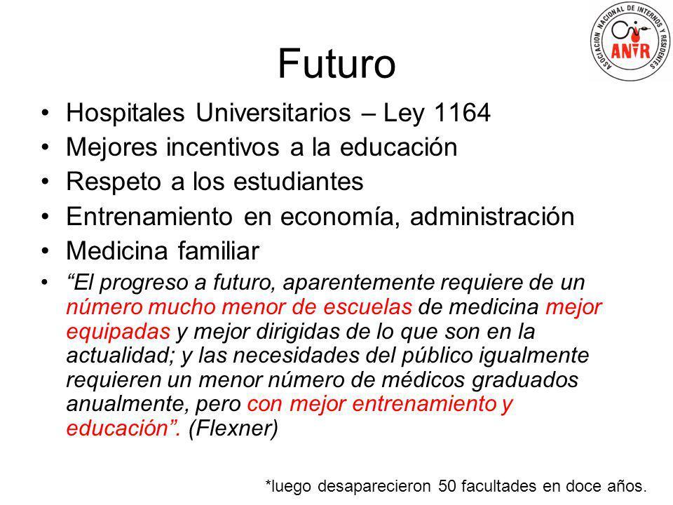 Futuro Hospitales Universitarios – Ley 1164