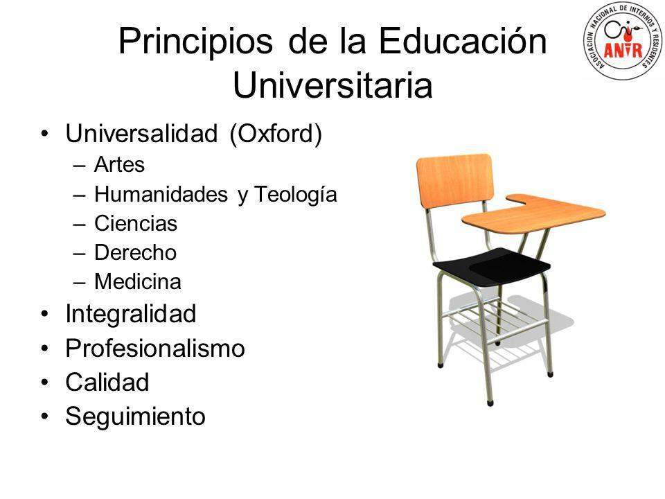 Principios de la Educación Universitaria