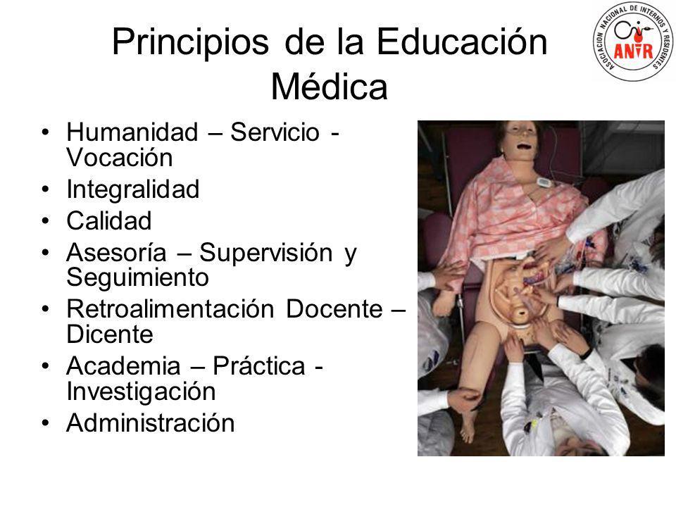 Principios de la Educación Médica