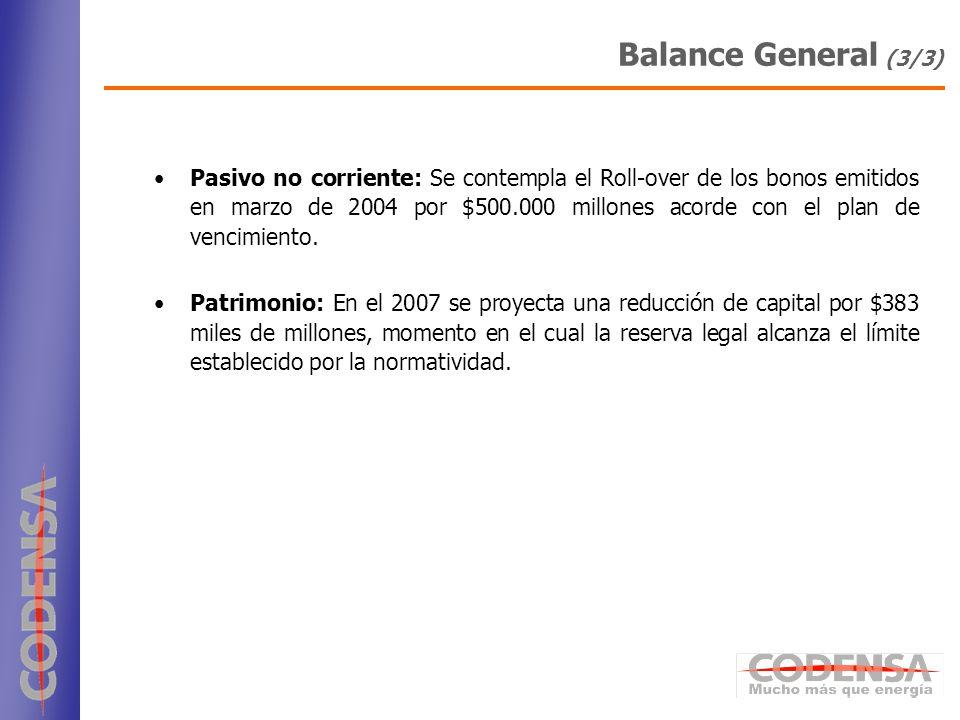 Balance General (3/3)