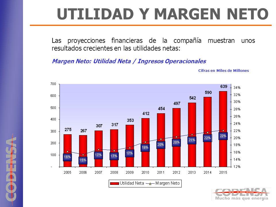 UTILIDAD Y MARGEN NETO Las proyecciones financieras de la compañía muestran unos resultados crecientes en las utilidades netas: