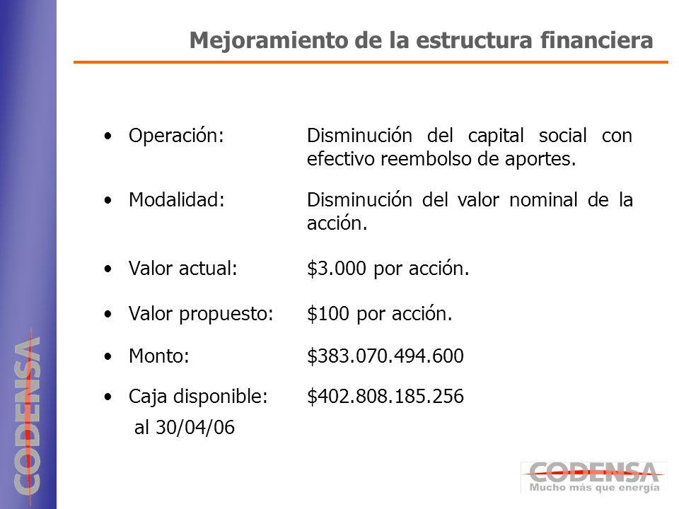Mejoramiento de la estructura financiera