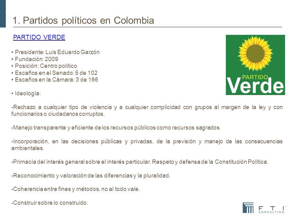 1. Partidos políticos en Colombia