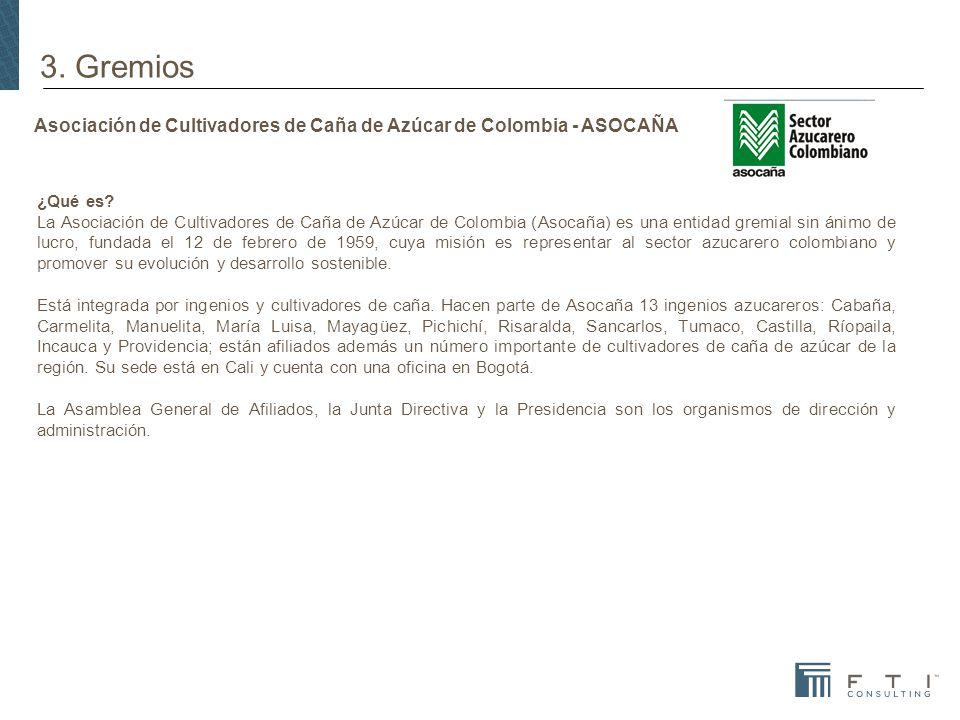 Asociación de Cultivadores de Caña de Azúcar de Colombia - ASOCAÑA