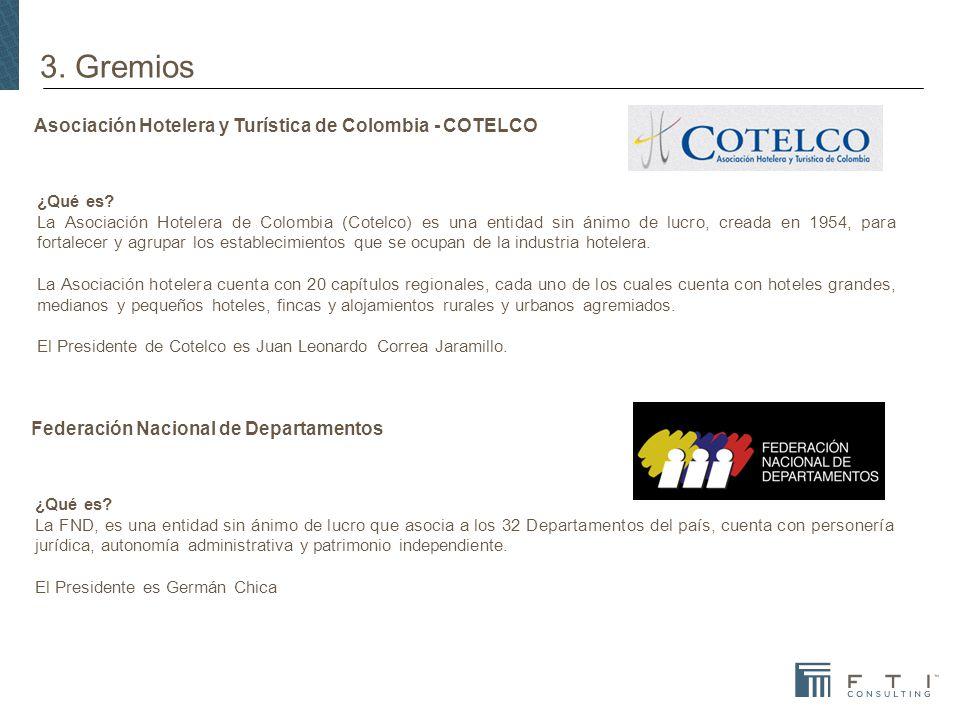 Asociación Hotelera y Turística de Colombia - COTELCO