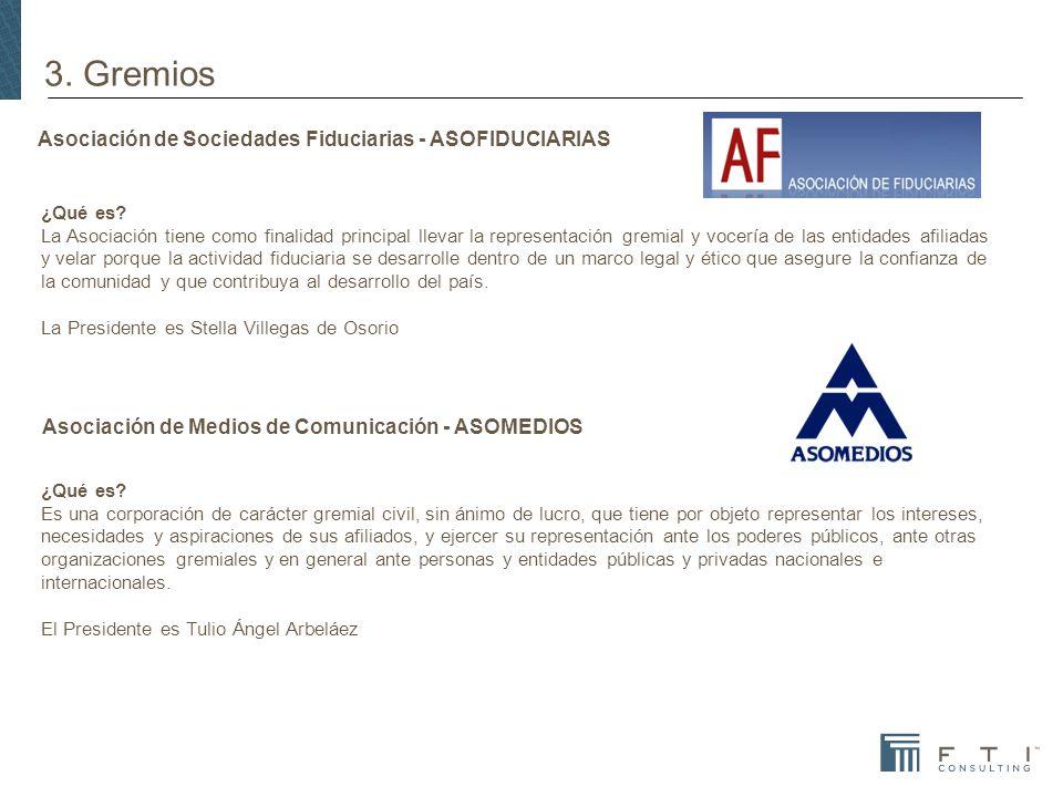 Asociación de Sociedades Fiduciarias - ASOFIDUCIARIAS