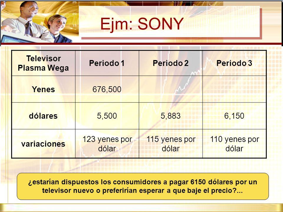 Ejm: SONY Televisor Plasma Wega Periodo 1 Periodo 2 Periodo 3 Yenes
