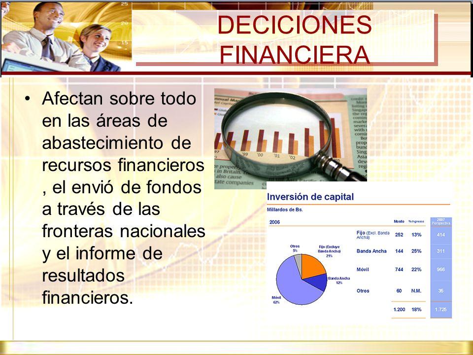 DECICIONES FINANCIERA