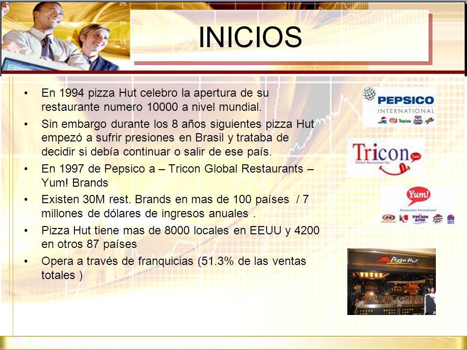 INICIOS En 1994 pizza Hut celebro la apertura de su restaurante numero 10000 a nivel mundial.