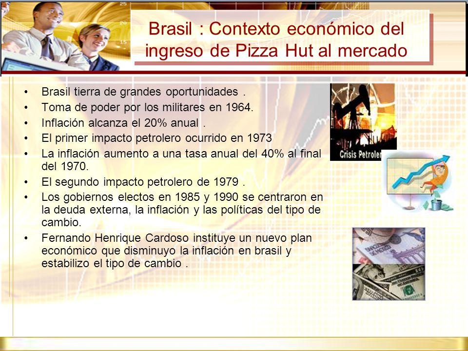 Brasil : Contexto económico del ingreso de Pizza Hut al mercado