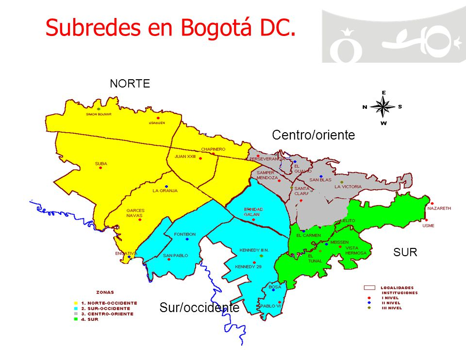 Subredes en Bogotá DC. NORTE Centro/oriente SUR Sur/occidente