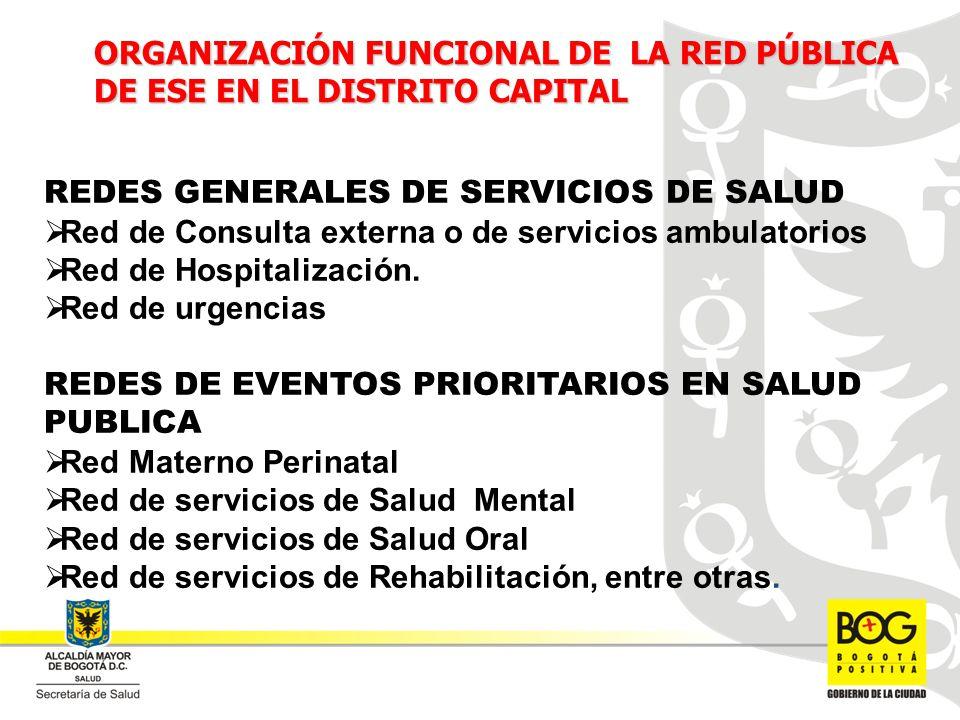 ORGANIZACIÓN FUNCIONAL DE LA RED PÚBLICA DE ESE EN EL DISTRITO CAPITAL