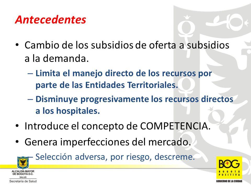 Antecedentes Cambio de los subsidios de oferta a subsidios a la demanda.