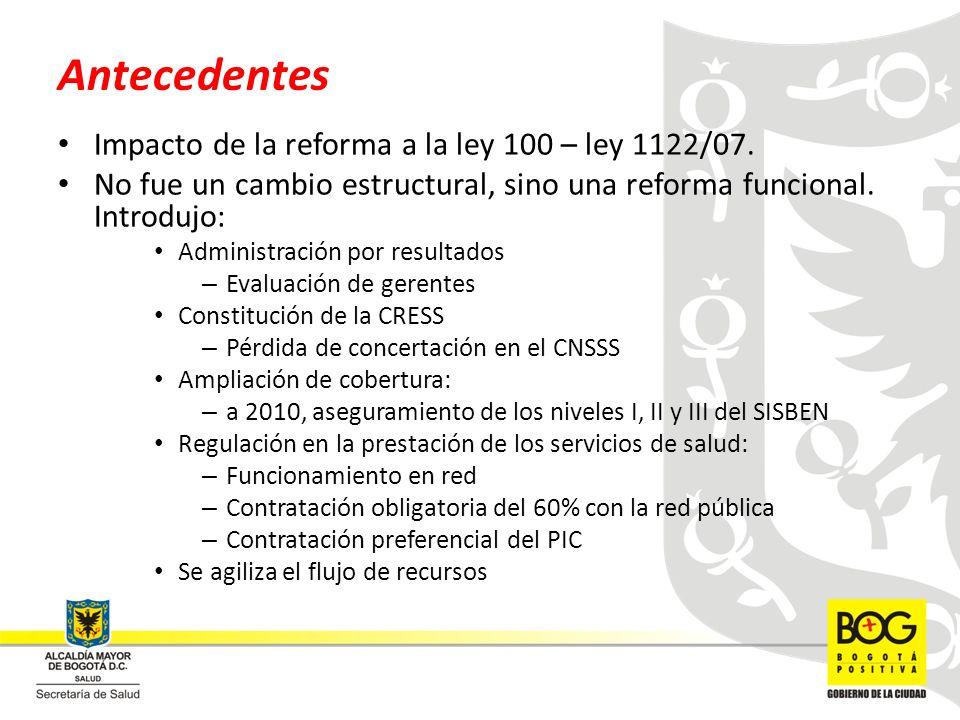 Antecedentes Impacto de la reforma a la ley 100 – ley 1122/07.