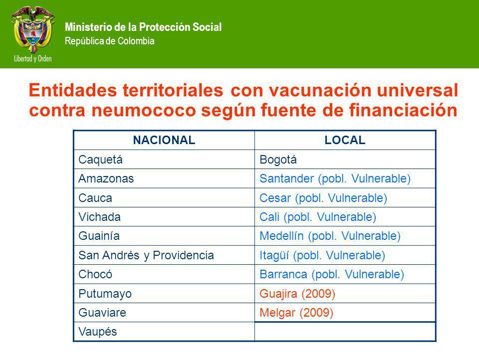 Entidades territoriales con vacunación universal contra neumococo según fuente de financiación