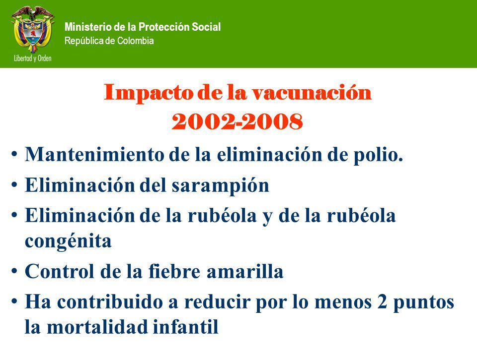 Impacto de la vacunación