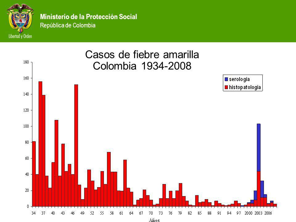 Casos de fiebre amarilla Colombia 1934-2008