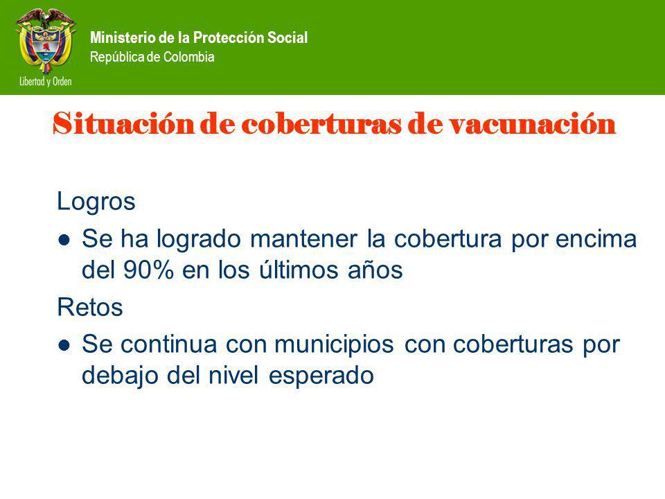Situación de coberturas de vacunación