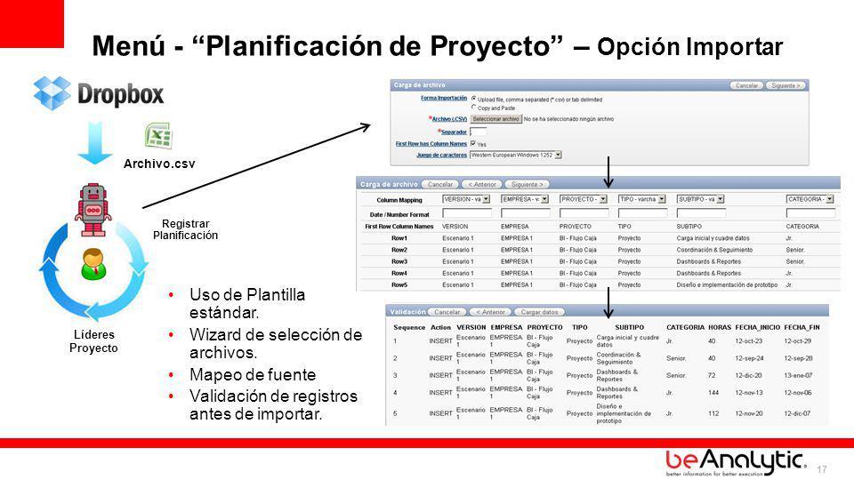 Registrar Planificación