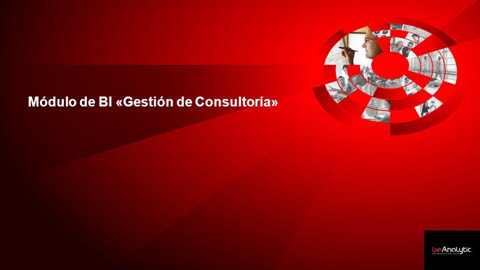 Módulo de BI «Gestión de Consultoría»
