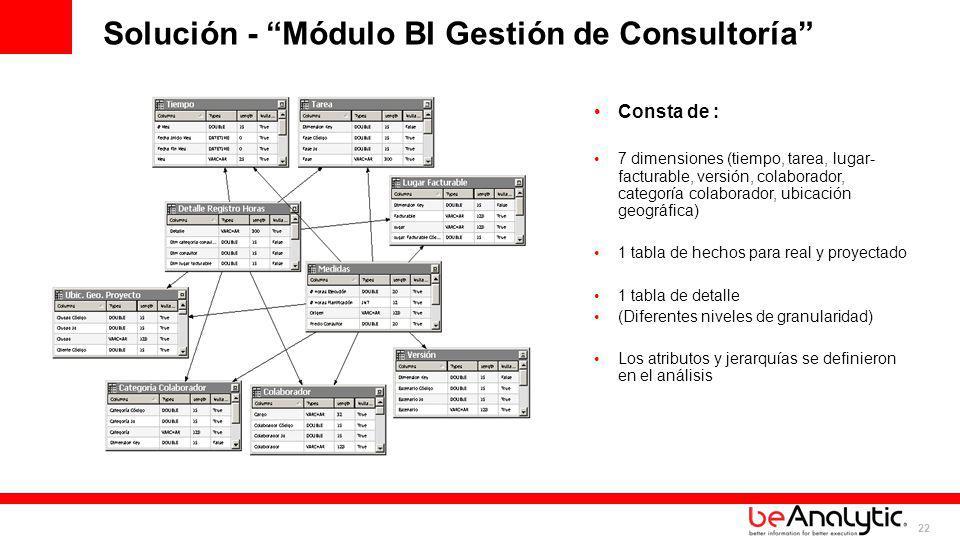 Solución - Módulo BI Gestión de Consultoría