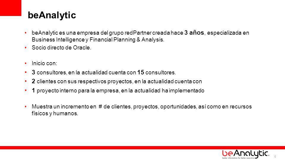 beAnalytic 3 consultores, en la actualidad cuenta con 15 consultores.
