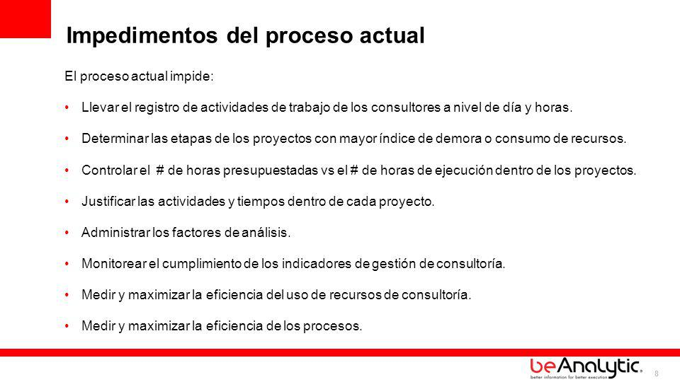 Impedimentos del proceso actual