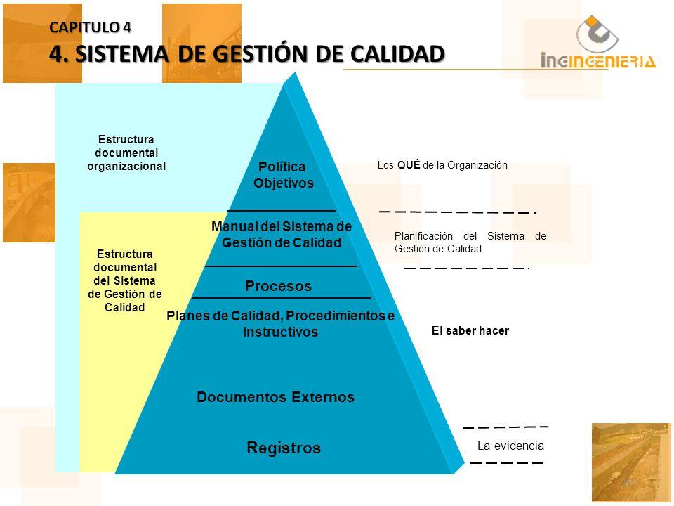 CAPITULO 4 4. SISTEMA DE GESTIÓN DE CALIDAD