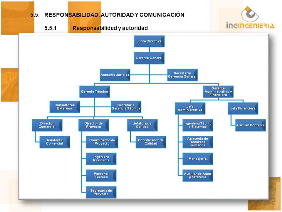 5.5. RESPONSABILIDAD, AUTORIDAD Y COMUNICACIÓN
