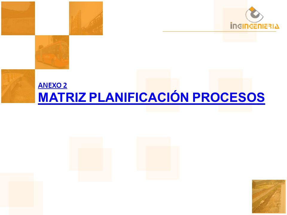 ANEXO 2 MATRIZ PLANIFICACIÓN PROCESOS