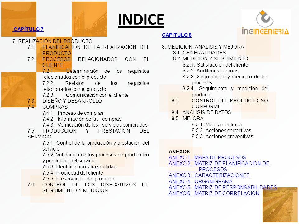 INDICE CAPÍTULO 7 7. REALIZACIÓN DEL PRODUCTO