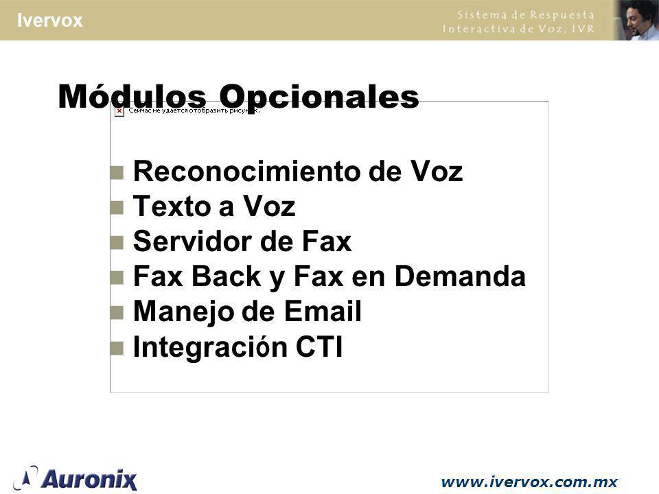 Módulos Opcionales Reconocimiento de Voz Texto a Voz Servidor de Fax