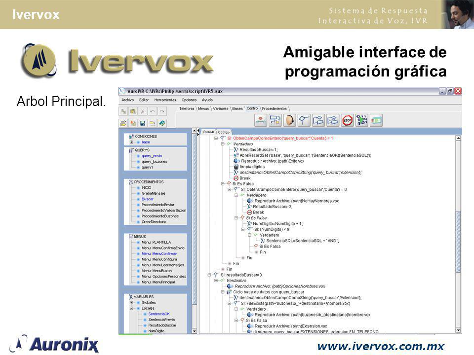 Amigable interface de programación gráfica Arbol Principal.