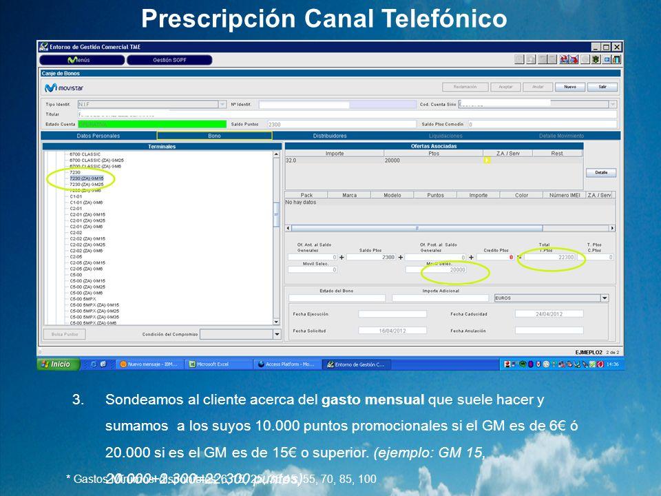 Prescripción Canal Telefónico