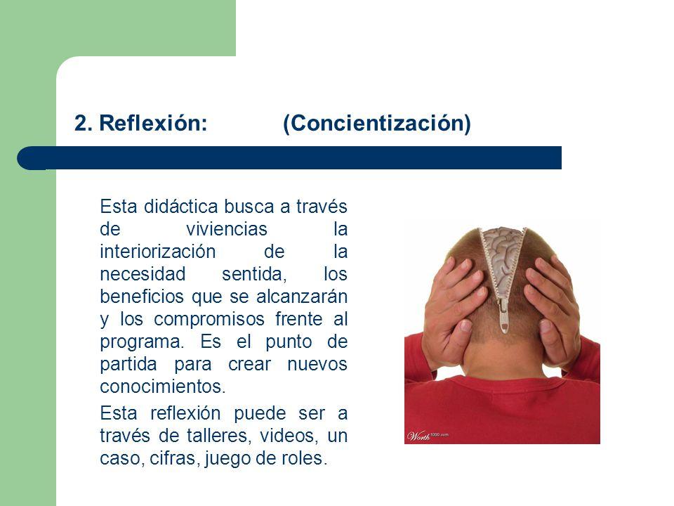 2. Reflexión: (Concientización)