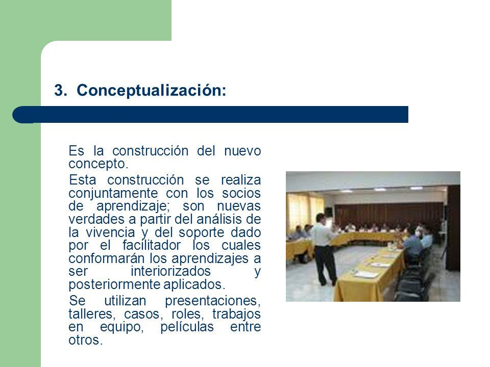 3. Conceptualización: Es la construcción del nuevo concepto.
