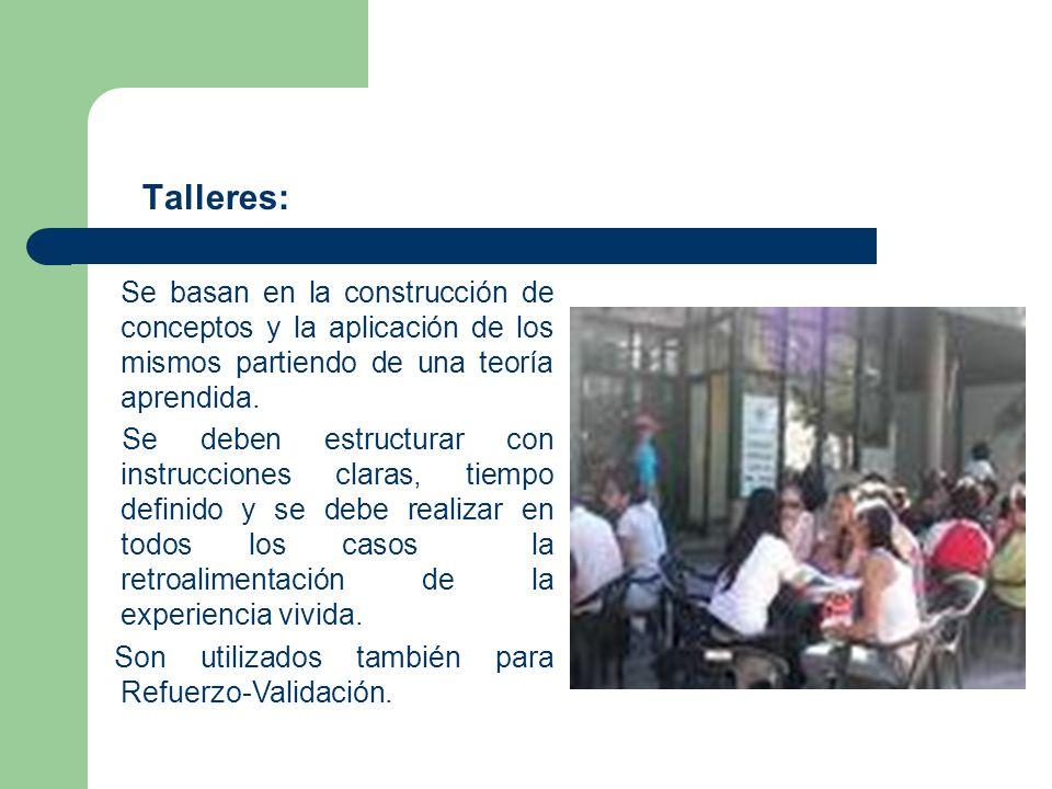 Talleres: Se basan en la construcción de conceptos y la aplicación de los mismos partiendo de una teoría aprendida.