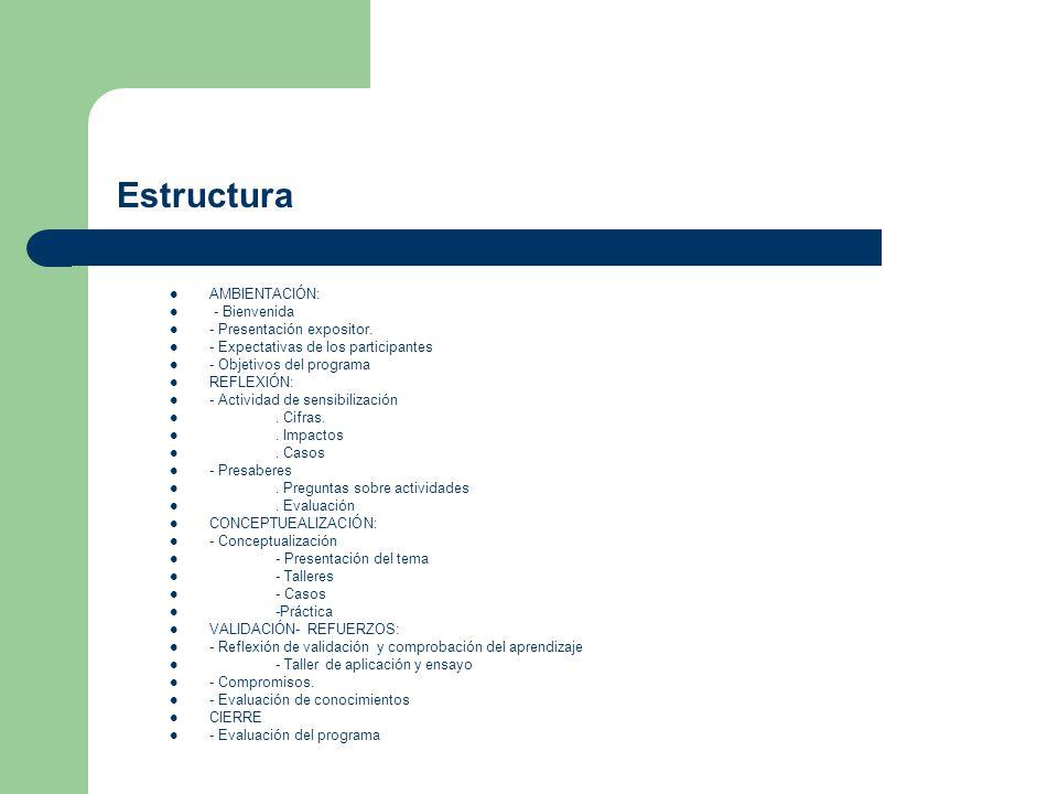 Estructura AMBIENTACIÓN: - Bienvenida - Presentación expositor.