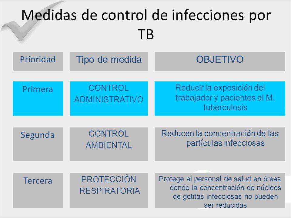 Medidas de control de infecciones por TB