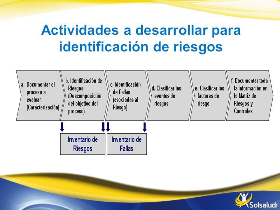 Actividades a desarrollar para identificación de riesgos