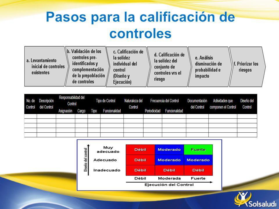 Pasos para la calificación de controles