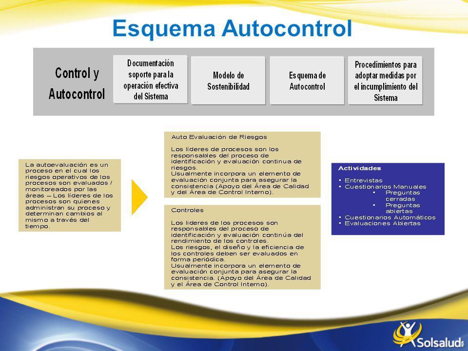 Esquema Autocontrol