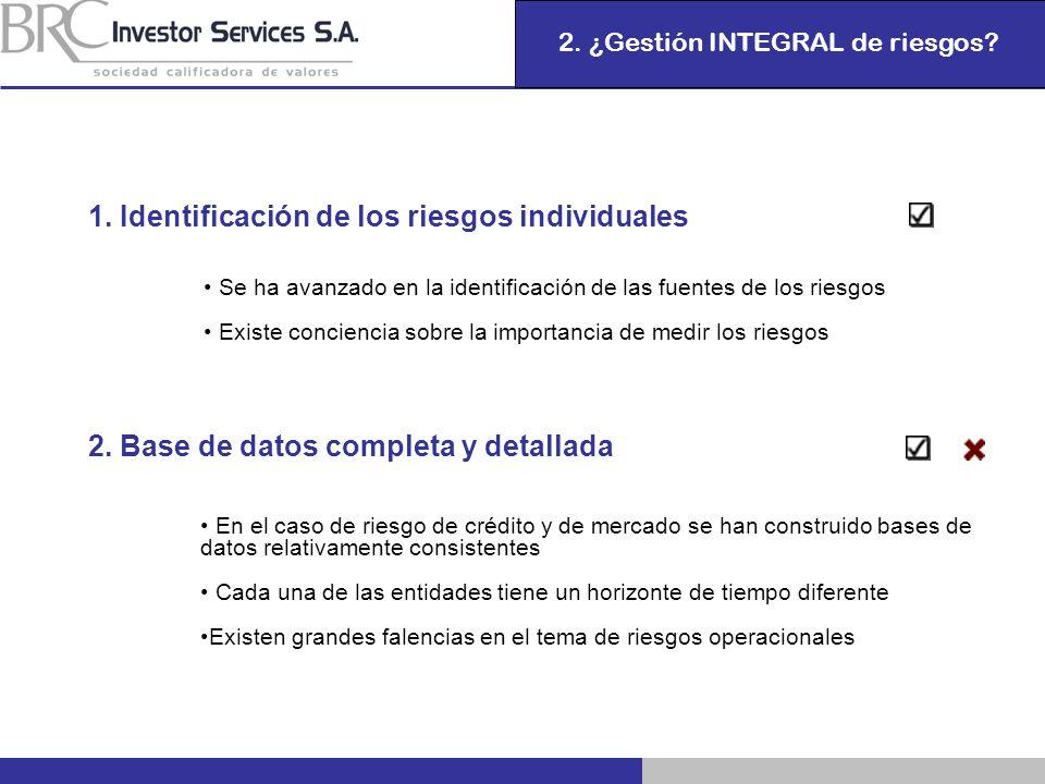 2. ¿Gestión INTEGRAL de riesgos