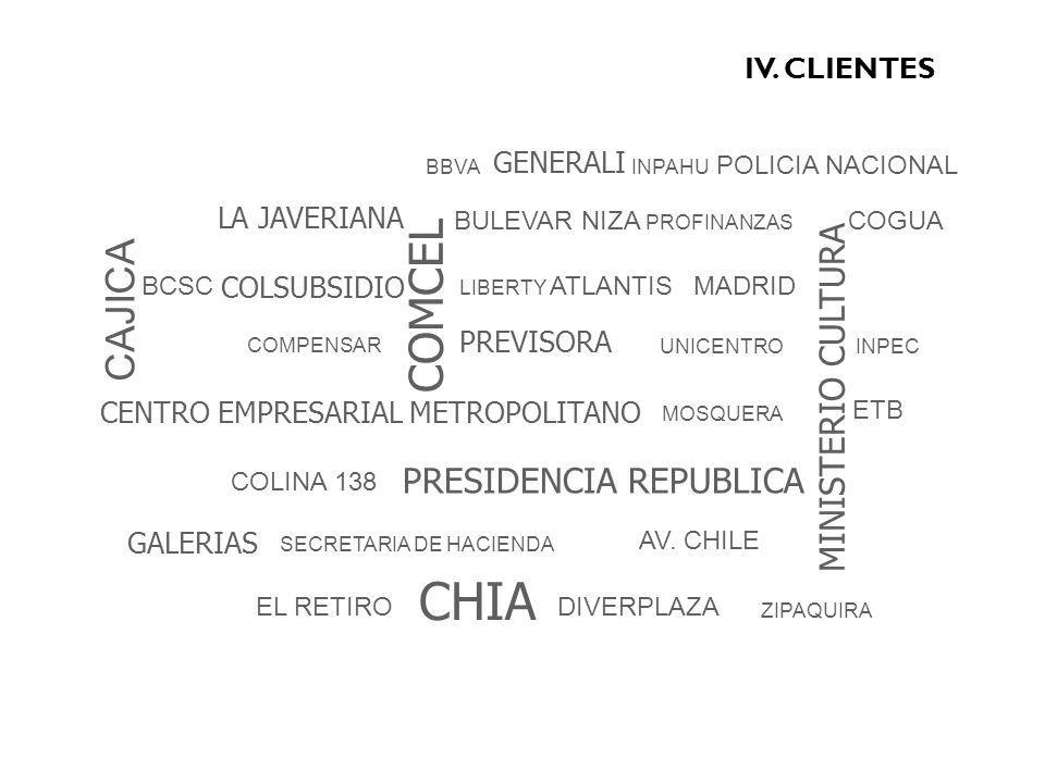 CHIA COMCEL CAJICA MINISTERIO CULTURA PRESIDENCIA REPUBLICA