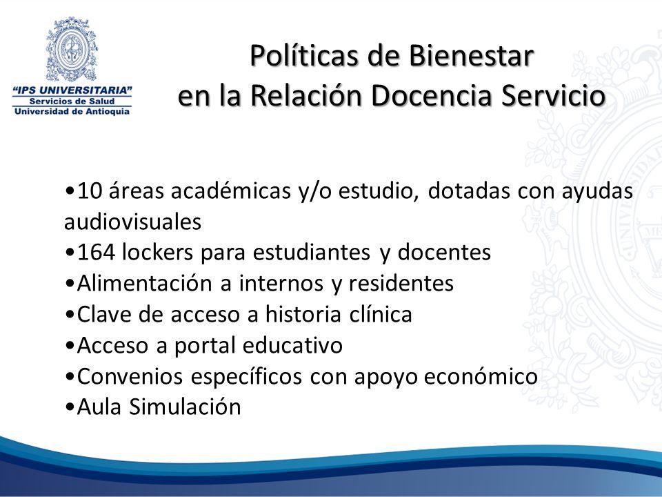 Políticas de Bienestar en la Relación Docencia Servicio