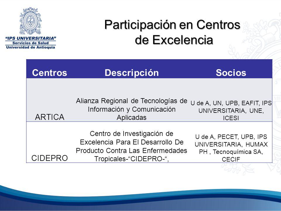 Participación en Centros de Excelencia