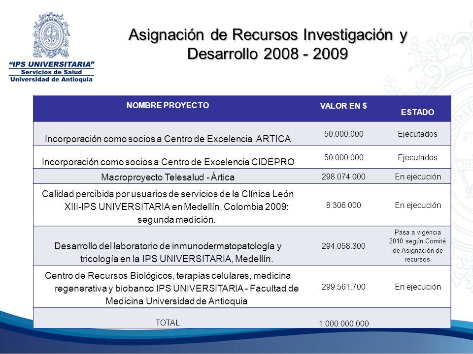 Asignación de Recursos Investigación y Desarrollo 2008 - 2009
