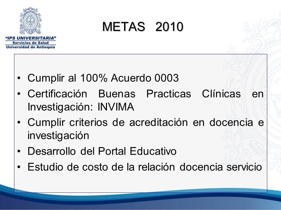 METAS 2010 Cumplir al 100% Acuerdo 0003