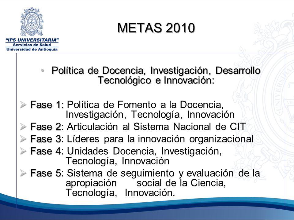 METAS 2010 Política de Docencia, Investigación, Desarrollo Tecnológico e Innovación: