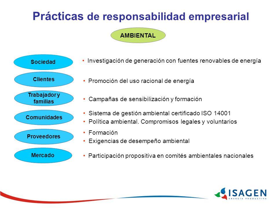 Prácticas de responsabilidad empresarial